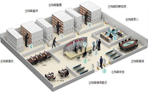 RFID智能保密档案柜