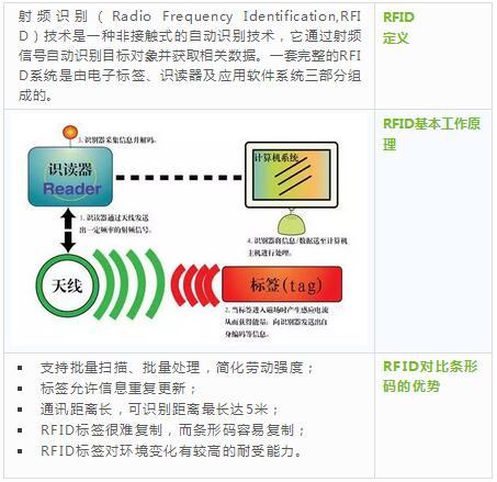 医疗RFID5.jpg